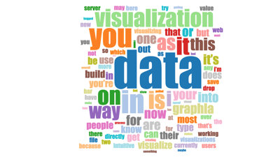 data-story-telling-word-clouds